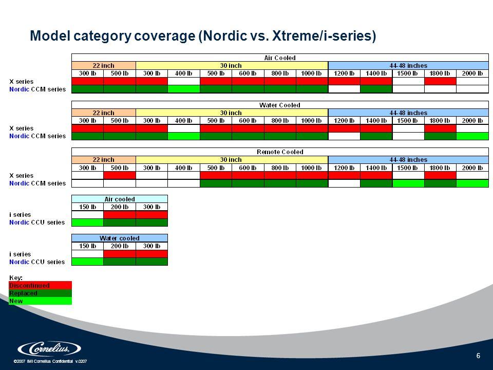 ©2007 IMI Cornelius Confidential v.0207 6 Model category coverage (Nordic vs. Xtreme/i-series)