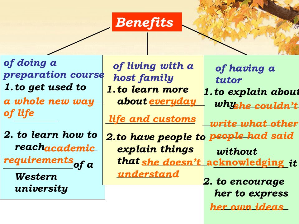 Benefits of doing a preparation course of living with a host family of having a tutor 1.to get used to __________________ _________ 2. to learn how to