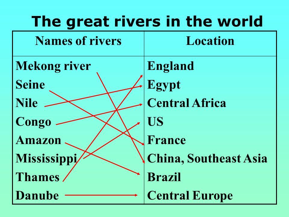China Thailand Burma (Myanmar) Cambodia Vietnam the Mekong River flows through: Laos