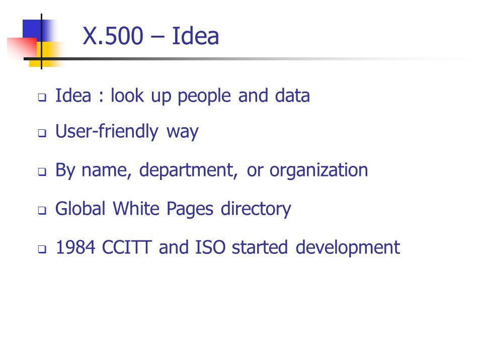 X.500 – What is it.