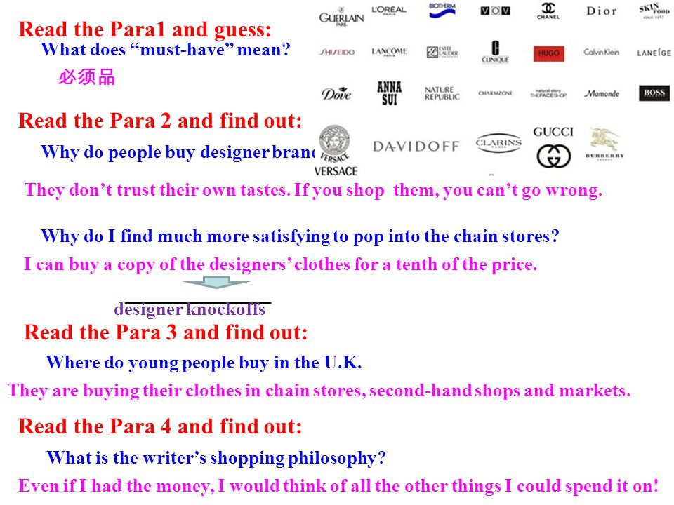Read the Para1 and guess: Read the Para 2 and find out: 必须品 They don't trust their own tastes.