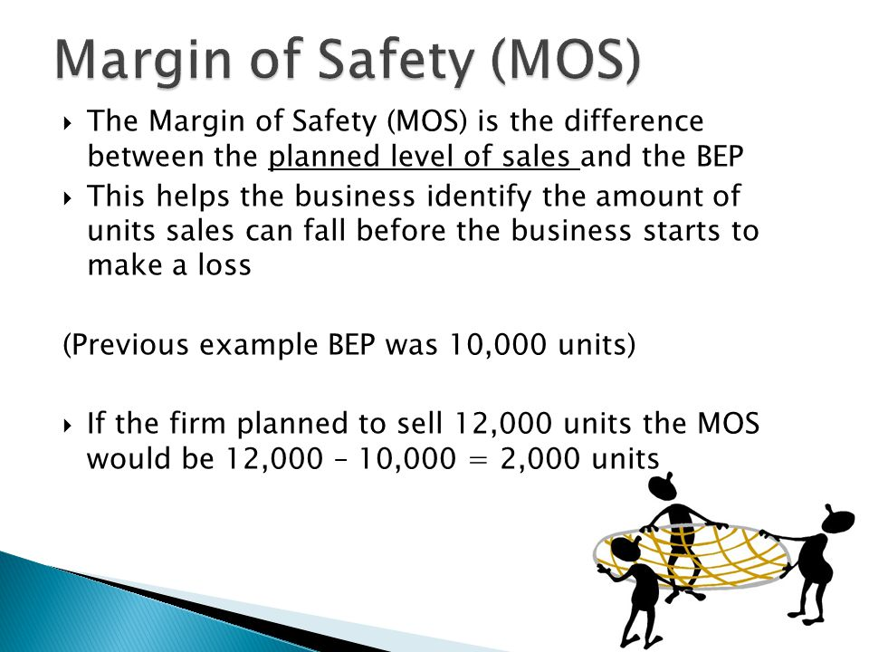  The Margin of Safety (MOS) is the difference between the planned level of sales and the BEP  This helps the business identify the amount of units sales can fall before the business starts to make a loss (Previous example BEP was 10,000 units)  If the firm planned to sell 12,000 units the MOS would be 12,000 – 10,000 = 2,000 units