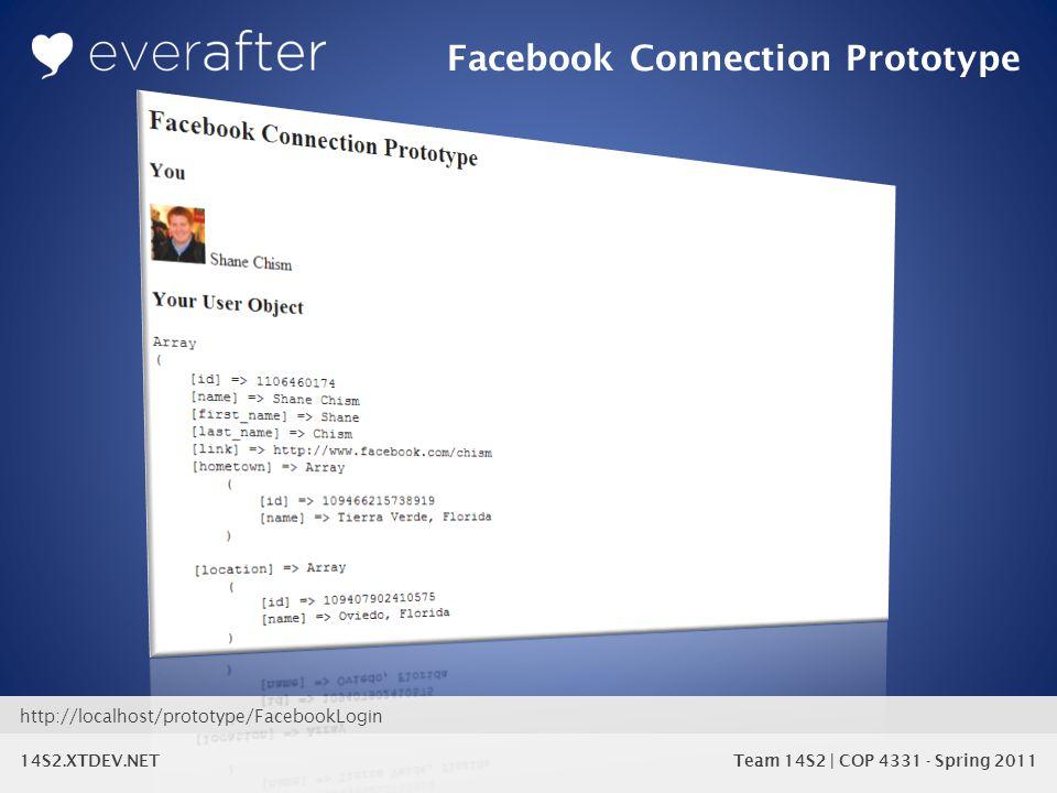 14S2.XTDEV.NET Team 14S2 | COP 4331 - Spring 2011 Facebook Connection Prototype http://localhost/prototype/FacebookLogin