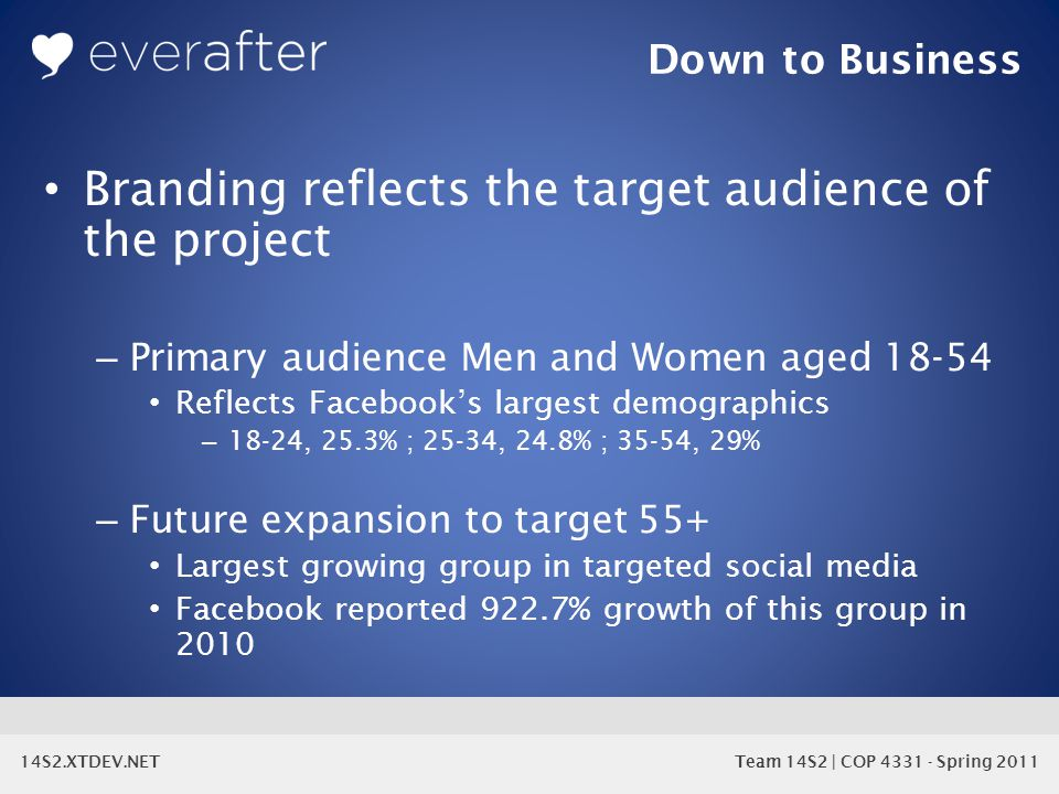 14S2.XTDEV.NET Team 14S2 | COP 4331 - Spring 2011 Branding reflects the target audience of the project – Primary audience Men and Women aged 18-54 Reflects Facebook's largest demographics – 18-24, 25.3% ; 25-34, 24.8% ; 35-54, 29% – Future expansion to target 55+ Largest growing group in targeted social media Facebook reported 922.7% growth of this group in 2010 Down to Business