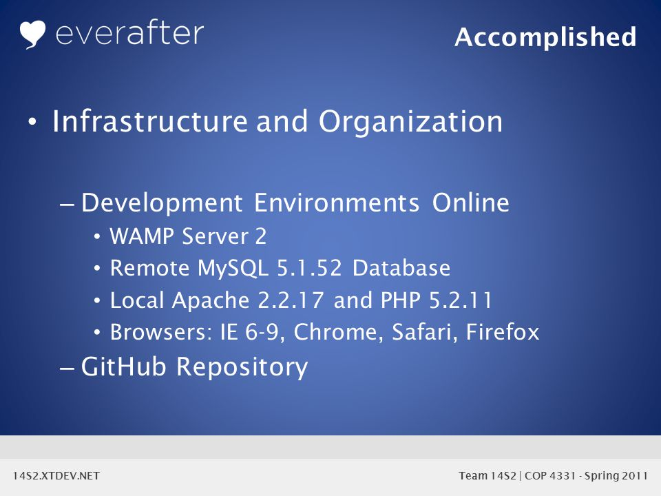 14S2.XTDEV.NET Team 14S2 | COP 4331 - Spring 2011 Infrastructure and Organization – Development Environments Online WAMP Server 2 Remote MySQL 5.1.52 Database Local Apache 2.2.17 and PHP 5.2.11 Browsers: IE 6-9, Chrome, Safari, Firefox – GitHub Repository Accomplished