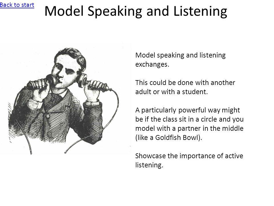 Model Speaking and Listening Model speaking and listening exchanges.