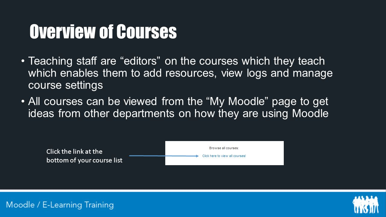 Overview of Courses Teaching staff are editors on the courses which they teach which enables them to add resources, view logs and manage course settings All courses can be viewed from the My Moodle page to get ideas from other departments on how they are using Moodle Click the link at the bottom of your course list