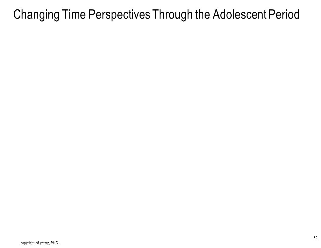 copyright ed young, Ph.D. 52 Changing Time Perspectives Through the Adolescent Period