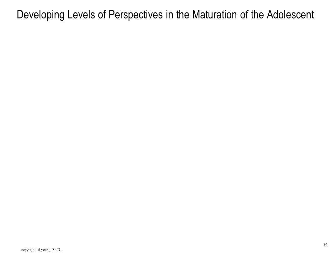 copyright ed young, Ph.D. 56 Developing Levels of Perspectives in the Maturation of the Adolescent