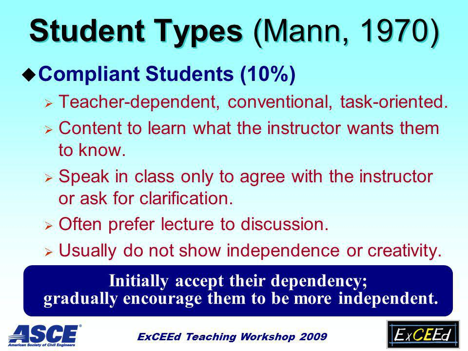 ExCEEd Teaching Workshop 2009 Student Types (Mann, 1970) u Compliant Students (10%)  Teacher-dependent, conventional, task-oriented.