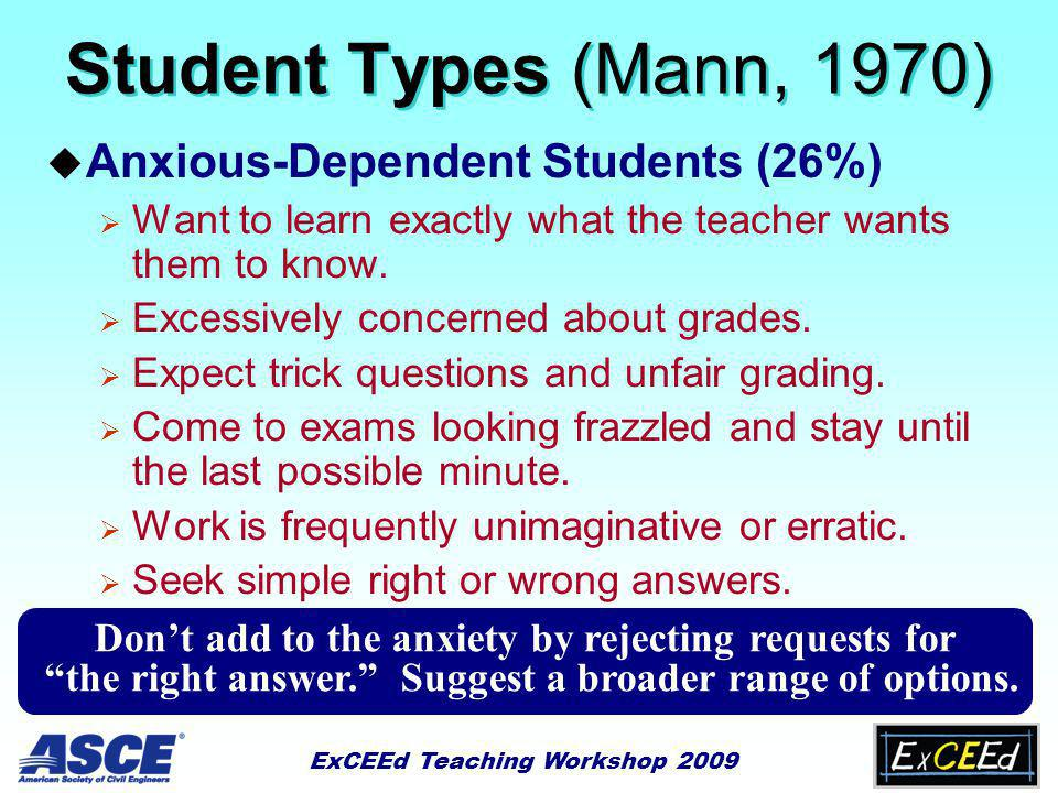 ExCEEd Teaching Workshop 2009 Student Types (Mann, 1970) u Anxious-Dependent Students (26%)  Want to learn exactly what the teacher wants them to know.