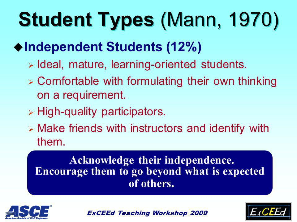 ExCEEd Teaching Workshop 2009 Student Types (Mann, 1970) u Independent Students (12%)  Ideal, mature, learning-oriented students.