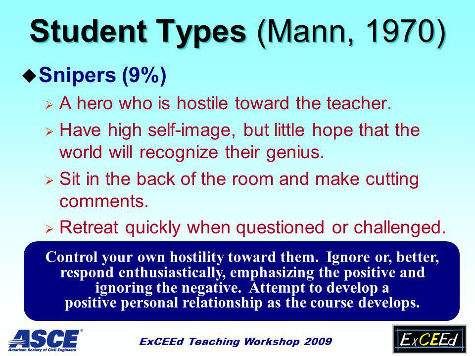 ExCEEd Teaching Workshop 2009 Student Types (Mann, 1970) u Snipers (9%)  A hero who is hostile toward the teacher.