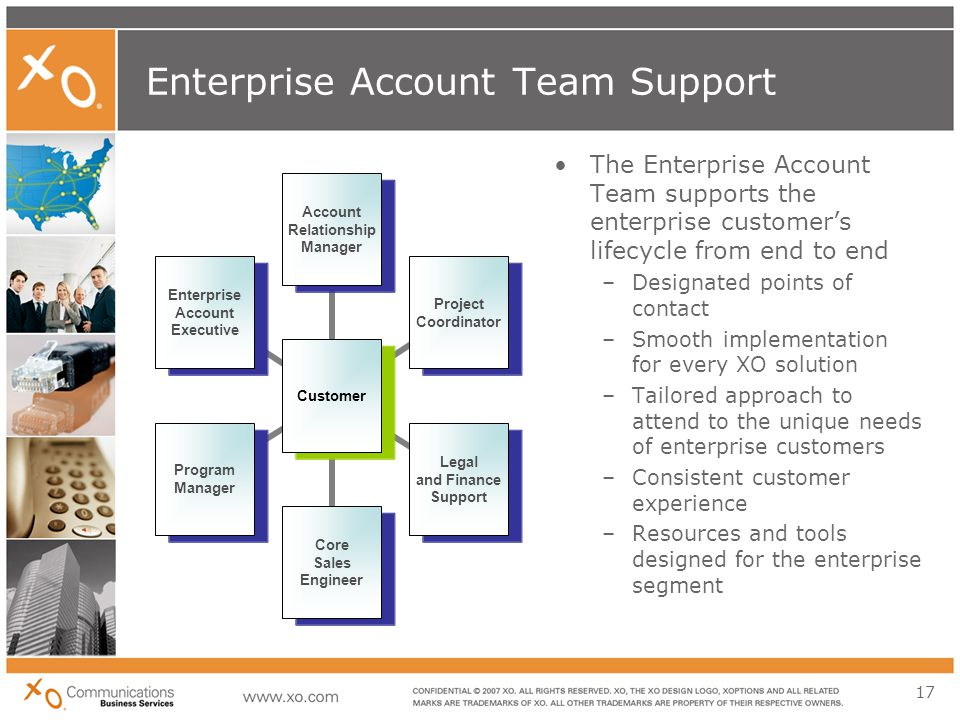 17 Enterprise Account Team Support Customer Account Relationship Manager Project Coordinator Legal and Finance Support Core Sales Engineer Program Manager Enterprise Account Executive The Enterprise Account Team supports the enterprise customer's lifecycle from end to end –Designated points of contact –Smooth implementation for every XO solution –Tailored approach to attend to the unique needs of enterprise customers –Consistent customer experience –Resources and tools designed for the enterprise segment