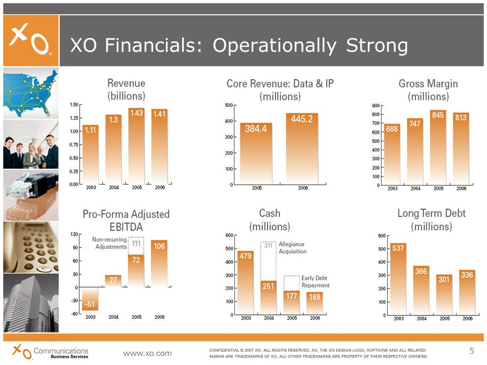 5 XO Financials: Operationally Strong
