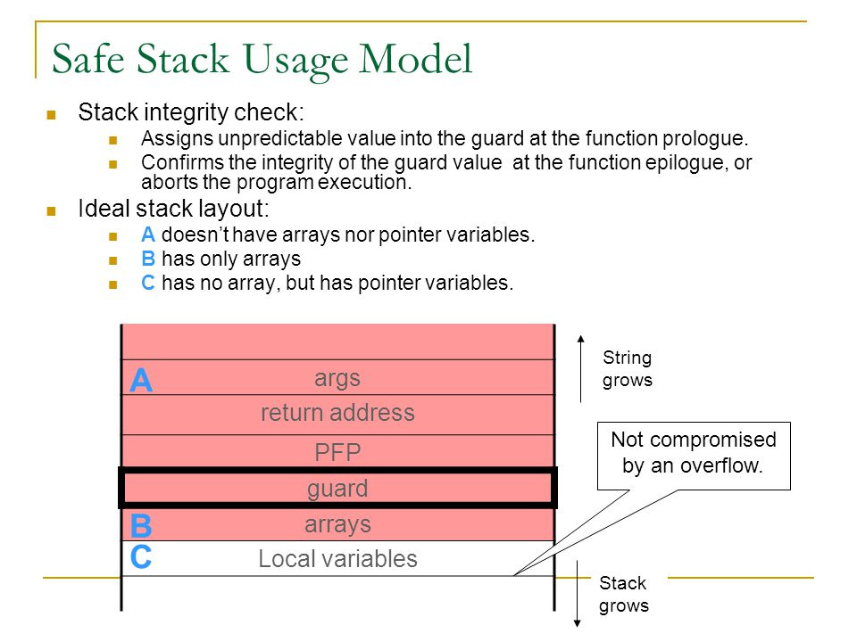 Safe Stack Usage Model Stack integrity check: Assigns unpredictable value into the guard at the function prologue.