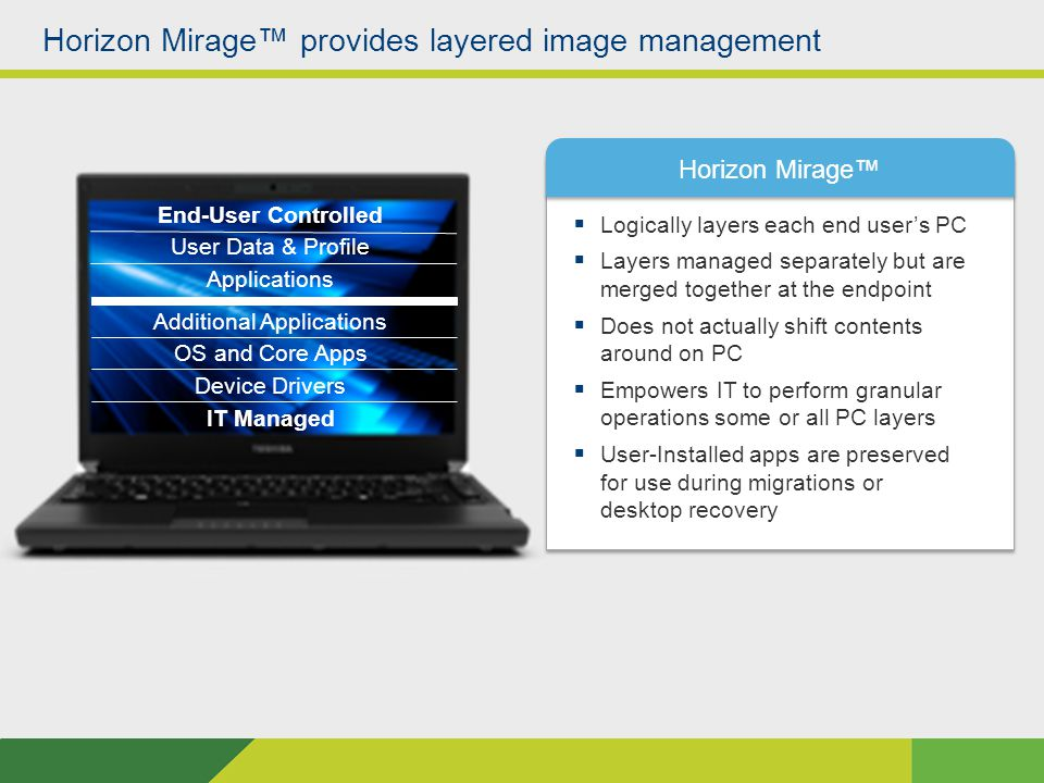 Horizon Mirage™ provides layered image management  Logically layers each end user's PC  Layers managed separately but are merged together at the endpoint  Does not actually shift contents around on PC  Empowers IT to perform granular operations some or all PC layers  User-Installed apps are preserved for use during migrations or desktop recovery Horizon Mirage™ End-User Controlled User Data & Profile Applications Additional Applications OS and Core Apps Device Drivers IT Managed