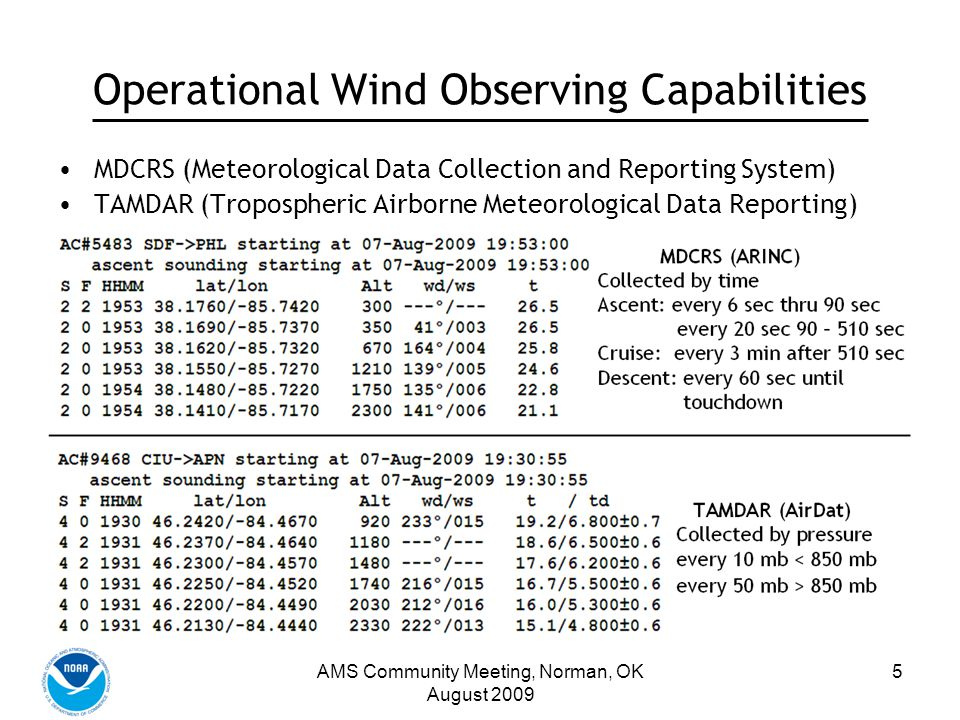 AMS Community Meeting, Norman, OK August 2009 5 Operational Wind Observing Capabilities MDCRS (Meteorological Data Collection and Reporting System) TAMDAR (Tropospheric Airborne Meteorological Data Reporting)