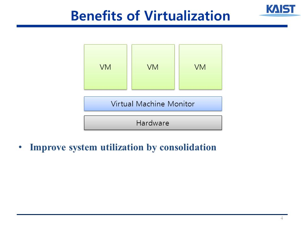 Benefits of Virtualization 4 Hardware Virtual Machine Monitor VM Improve system utilization by consolidation