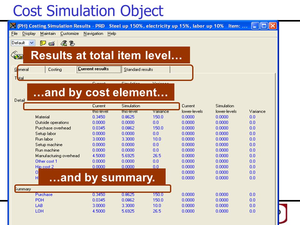 Results at total item level… …and by cost element… …and by summary. Cost Simulation Object