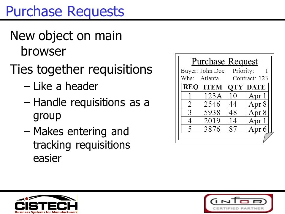 Purchase Requests New object on main browser Ties together requisitions –Like a header –Handle requisitions as a group –Makes entering and tracking re