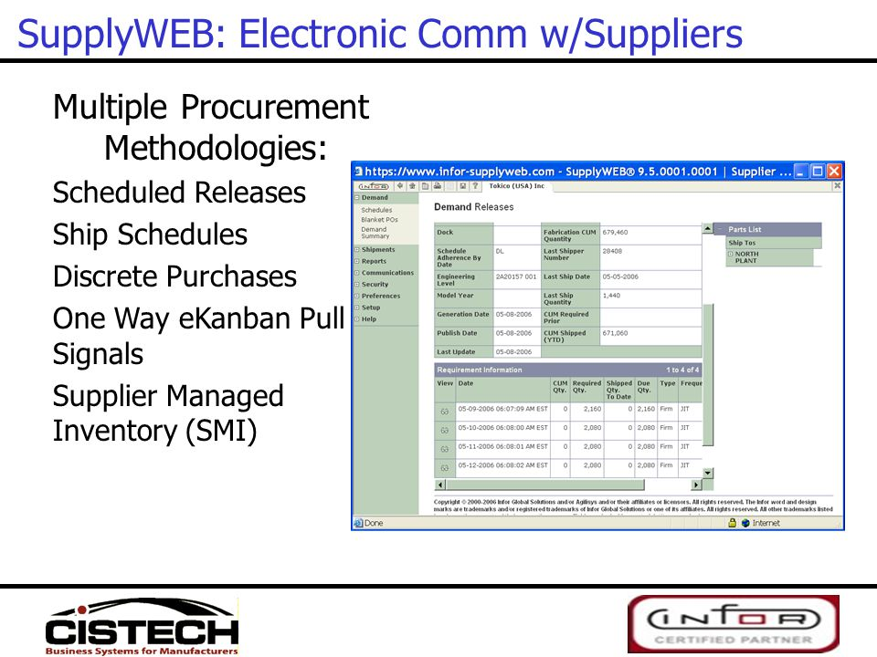 SupplyWEB: Electronic Comm w/Suppliers Multiple Procurement Methodologies: Scheduled Releases Ship Schedules Discrete Purchases One Way eKanban Pull S