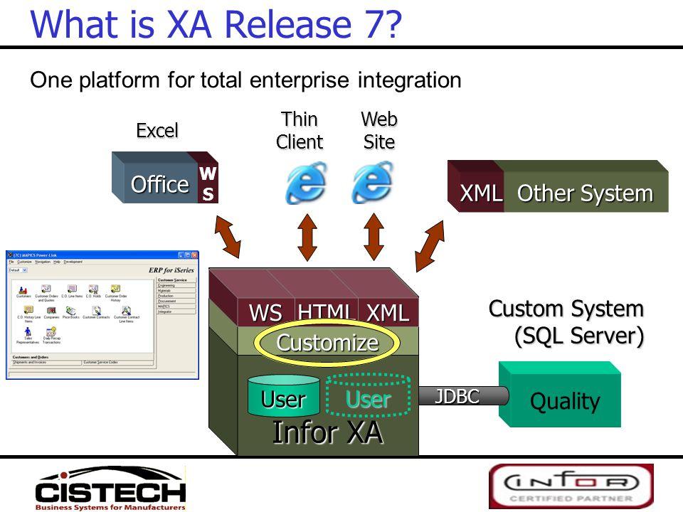 One platform for total enterprise integration Quality JDBC Custom System (SQL Server) Infor XA User User Customize XMLHTMLWS Other System XML Thin Cli