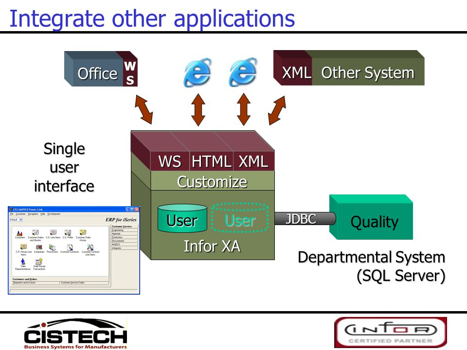 Quality JDBC Integrate other applications Departmental System (SQL Server) Infor XA User User WSWSOffice Customize XMLHTMLWS Other System XML Single u