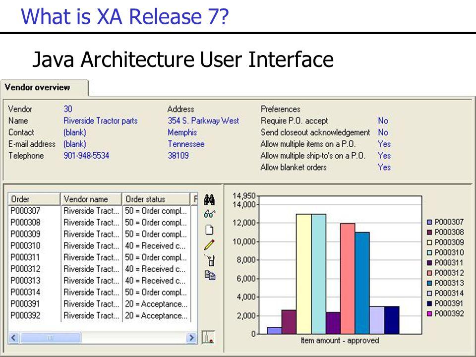 Java Architecture User Interface