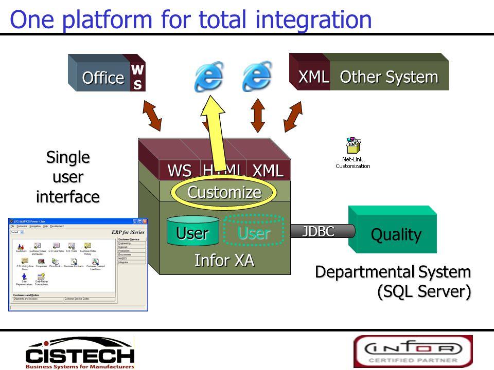 Quality JDBC One platform for total integration Departmental System (SQL Server) Infor XA User User WSWSOffice Customize XMLHTMLWS Other System XML Si