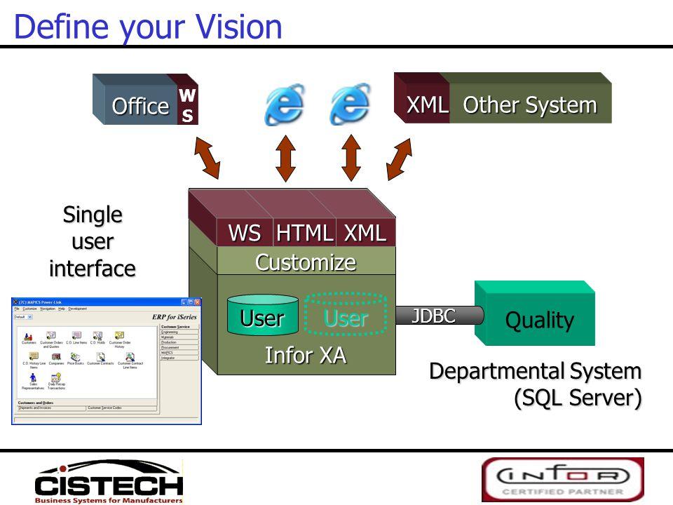Quality JDBC Define your Vision Departmental System (SQL Server) Infor XA User User WSWSOffice Customize XMLHTMLWS Other System XML Single user interf