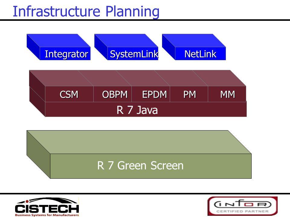 Infrastructure Planning MM MM PM PM EPDM EPDM OBPM OBPMCSM R 7 Java Integrator Integrator SystemLink SystemLinkNetLink R 7 Green Screen