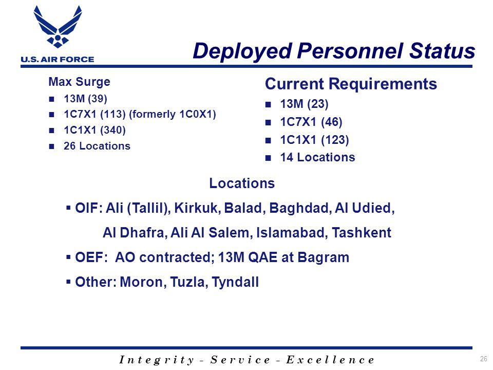 I n t e g r i t y - S e r v i c e - E x c e l l e n c e 26 Deployed Personnel Status Max Surge 13M (39) 1C7X1 (113) (formerly 1C0X1) 1C1X1 (340) 26 Lo