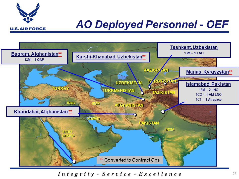 I n t e g r i t y - S e r v i c e - E x c e l l e n c e 27 SAUDI ARABIA IRAQ IRAN UZBEKISTAN KUWAIT TAJIKISTAN AFGHANISTAN Bagram, Afghanistan** 13M –
