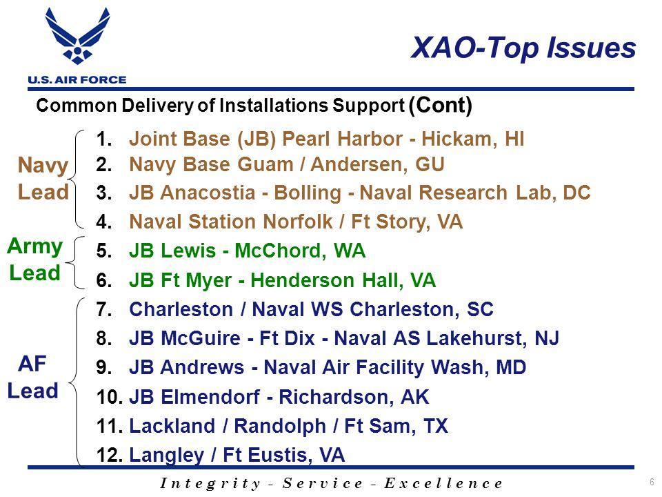 I n t e g r i t y - S e r v i c e - E x c e l l e n c e 6 XAO-Top Issues 1.Joint Base (JB) Pearl Harbor - Hickam, HI 2.Navy Base Guam / Andersen, GU 3