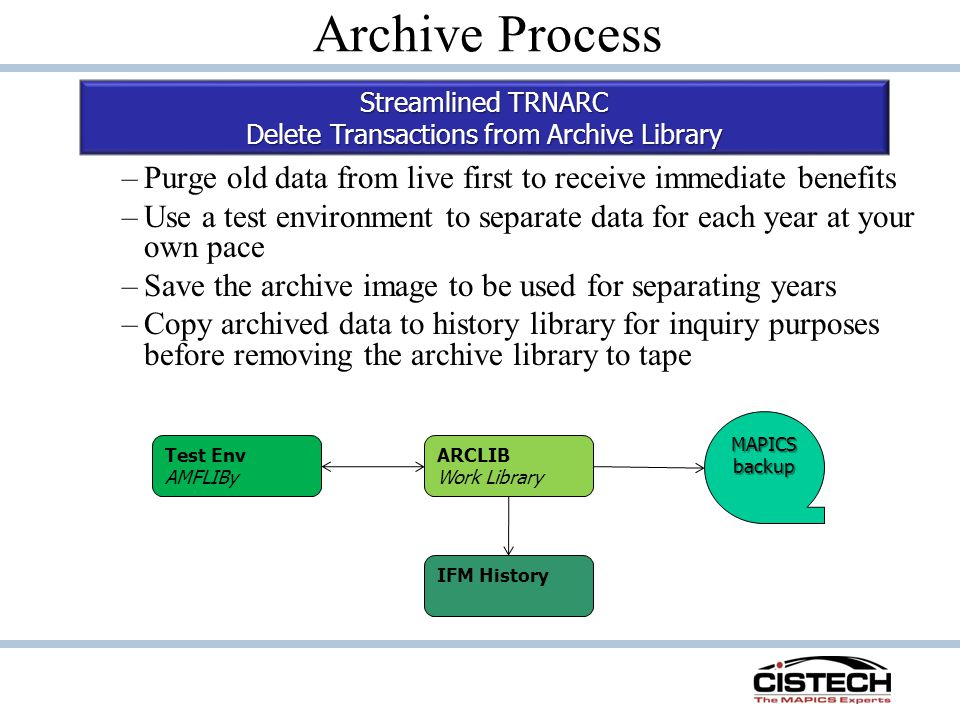 Archive Process –Purge old data from live first to receive immediate benefits –Use a test environment to separate data for each year at your own pace –Save the archive image to be used for separating years –Copy archived data to history library for inquiry purposes before removing the archive library to tape Streamlined TRNARC Delete Transactions from Archive Library Test Env AMFLIBy ARCLIB Work Library IFM History MAPICS backup
