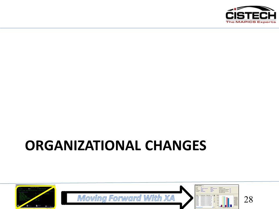 ORGANIZATIONAL CHANGES 28
