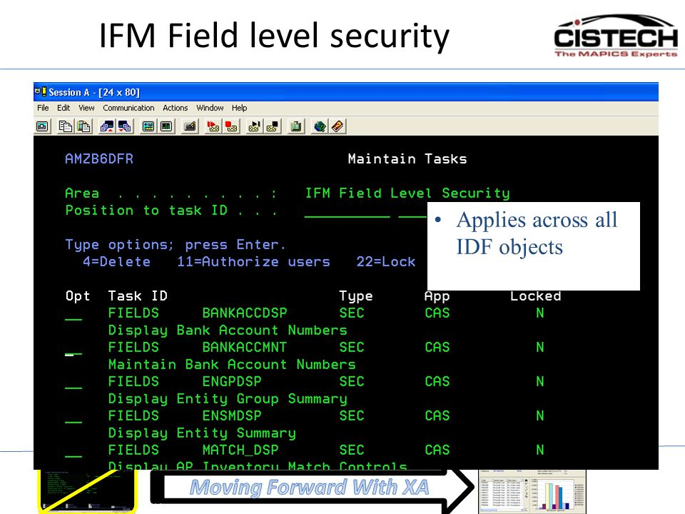 IFM Field level security Applies across all IDF objects