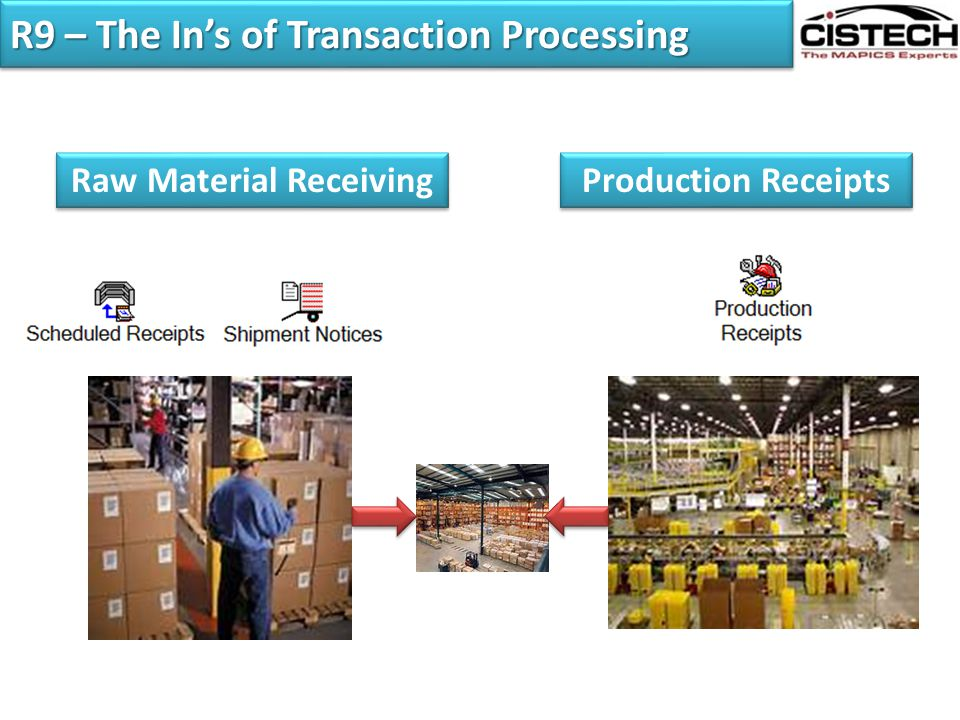 R9 – The In's of Transaction Processing Production Receipts Raw Material Receiving
