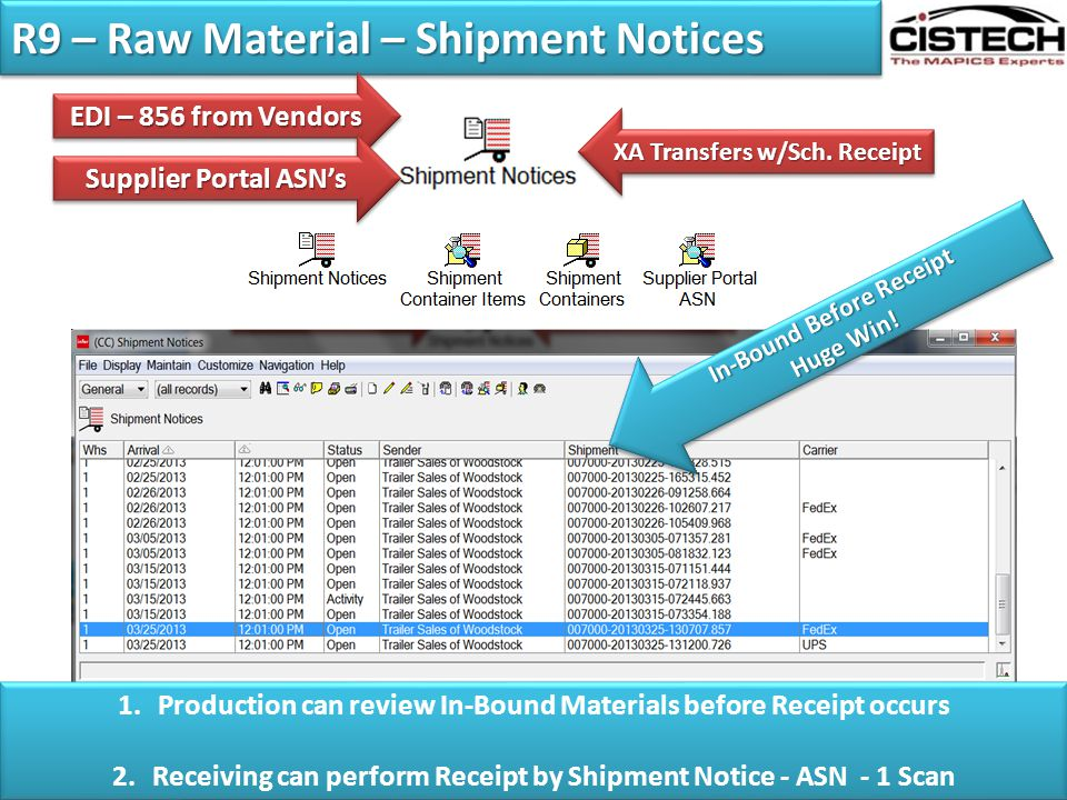 R9 – Raw Material – Shipment Notices XA Transfers w/Sch. Receipt EDI – 856 from Vendors 1.Production can review In-Bound Materials before Receipt occu