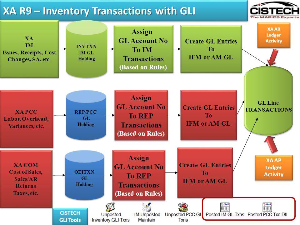XA R9 – Inventory Transactions with GLI XA IM Issues, Receipts, Cost Changes, SA, etc. XA IM Issues, Receipts, Cost Changes, SA, etc. XA PCC Labor, Ov