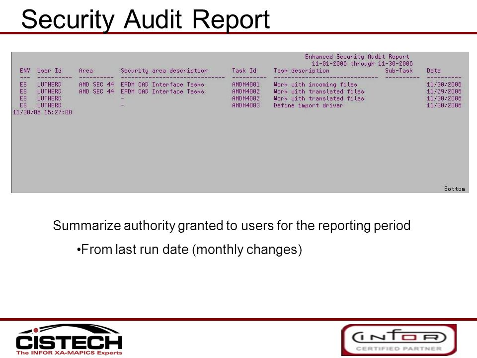 Summarize authority granted to users for the reporting period From last run date (monthly changes) Security Audit Report