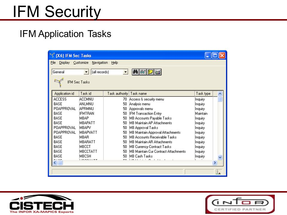IFM Security IFM Application Tasks