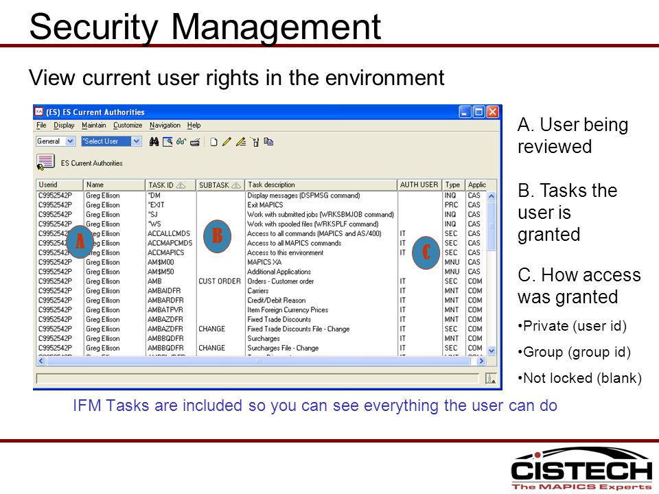 View current user rights in the environment A. User being reviewed B.