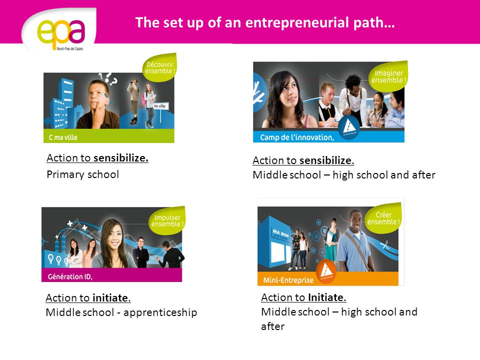 The set up of an entrepreneurial path… Action to sensibilize.
