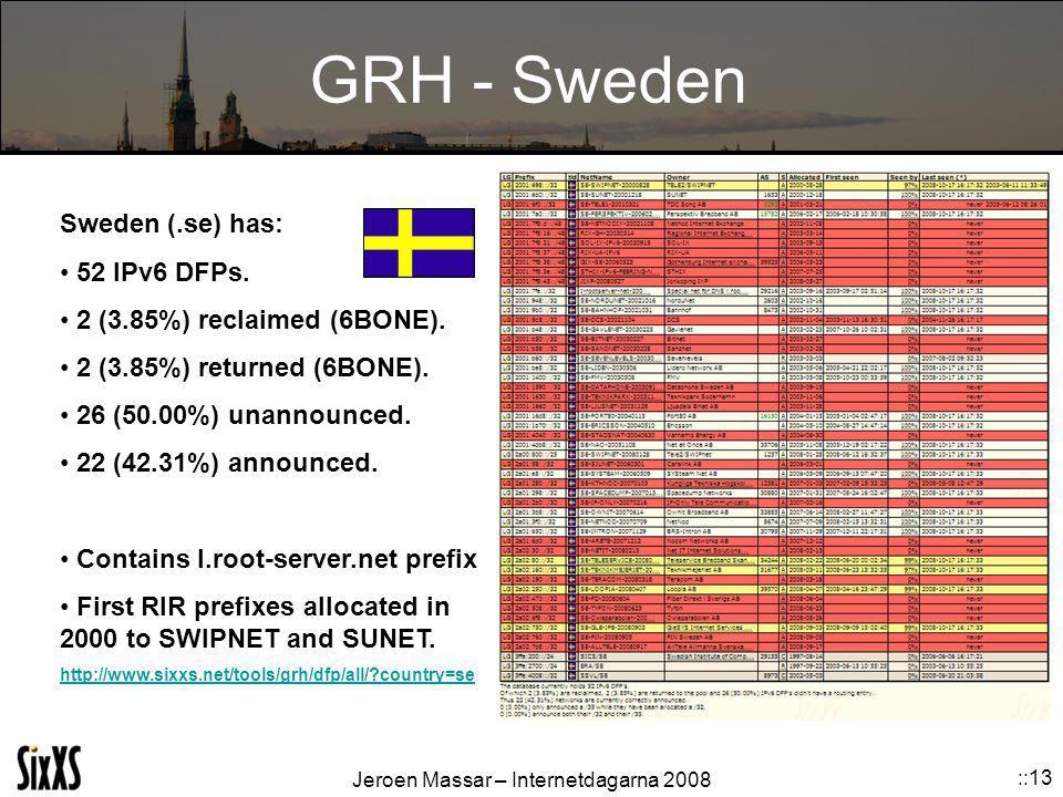 Jeroen Massar – Internetdagarna 2008 ::13 GRH - Sweden Sweden (.se) has: 52 IPv6 DFPs. 2 (3.85%) reclaimed (6BONE). 2 (3.85%) returned (6BONE). 26 (50