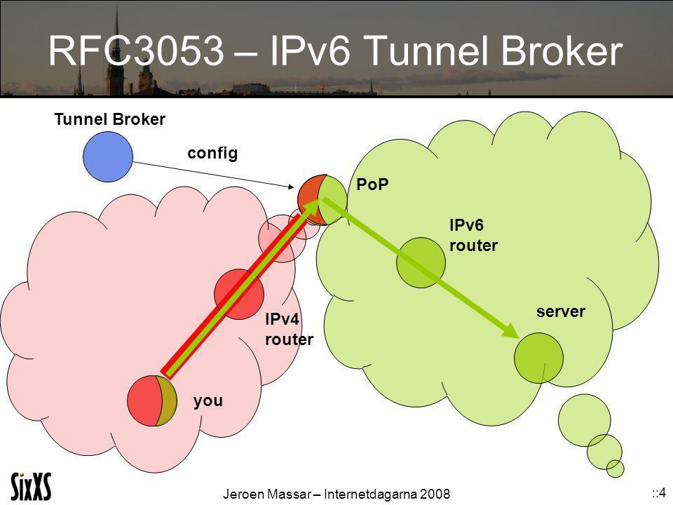 Jeroen Massar – Internetdagarna 2008 ::4 RFC3053 – IPv6 Tunnel Broker config IPv6 router server you IPv4 router PoP Tunnel Broker