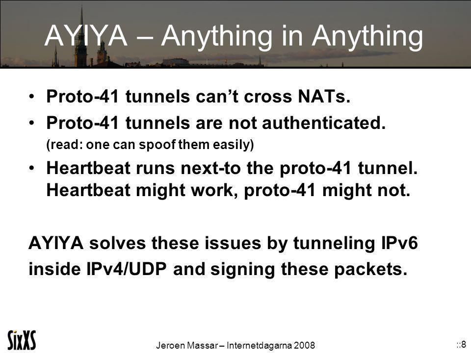 Jeroen Massar – Internetdagarna 2008 ::8 AYIYA – Anything in Anything Proto-41 tunnels can't cross NATs.