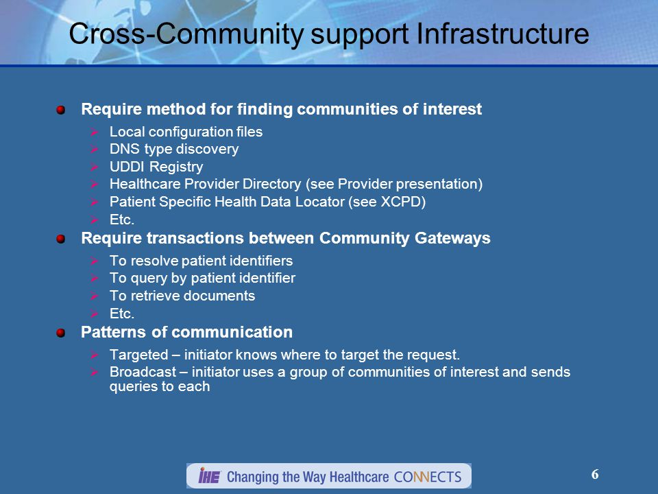 6 Cross-Community support Infrastructure Require method for finding communities of interest  Local configuration files  DNS type discovery  UDDI Registry  Healthcare Provider Directory (see Provider presentation)  Patient Specific Health Data Locator (see XCPD)  Etc.