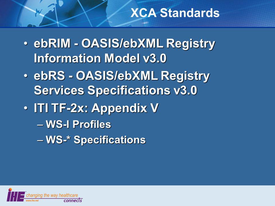 XCA Standards ebRIM - OASIS/ebXML Registry Information Model v3.0ebRIM - OASIS/ebXML Registry Information Model v3.0 ebRS - OASIS/ebXML Registry Services Specifications v3.0ebRS - OASIS/ebXML Registry Services Specifications v3.0 ITI TF-2x: Appendix VITI TF-2x: Appendix V –WS-I Profiles –WS-* Specifications